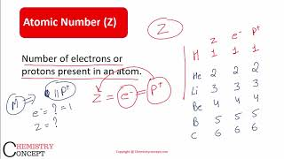 how to find the number of protons neutrons and electrons