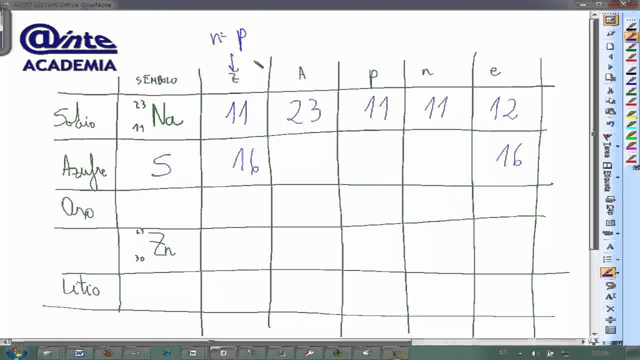 Rellenar tabla numero atomico masico carga 02 fisica y quimica 3 eso youtube premium urtaz Choice Image