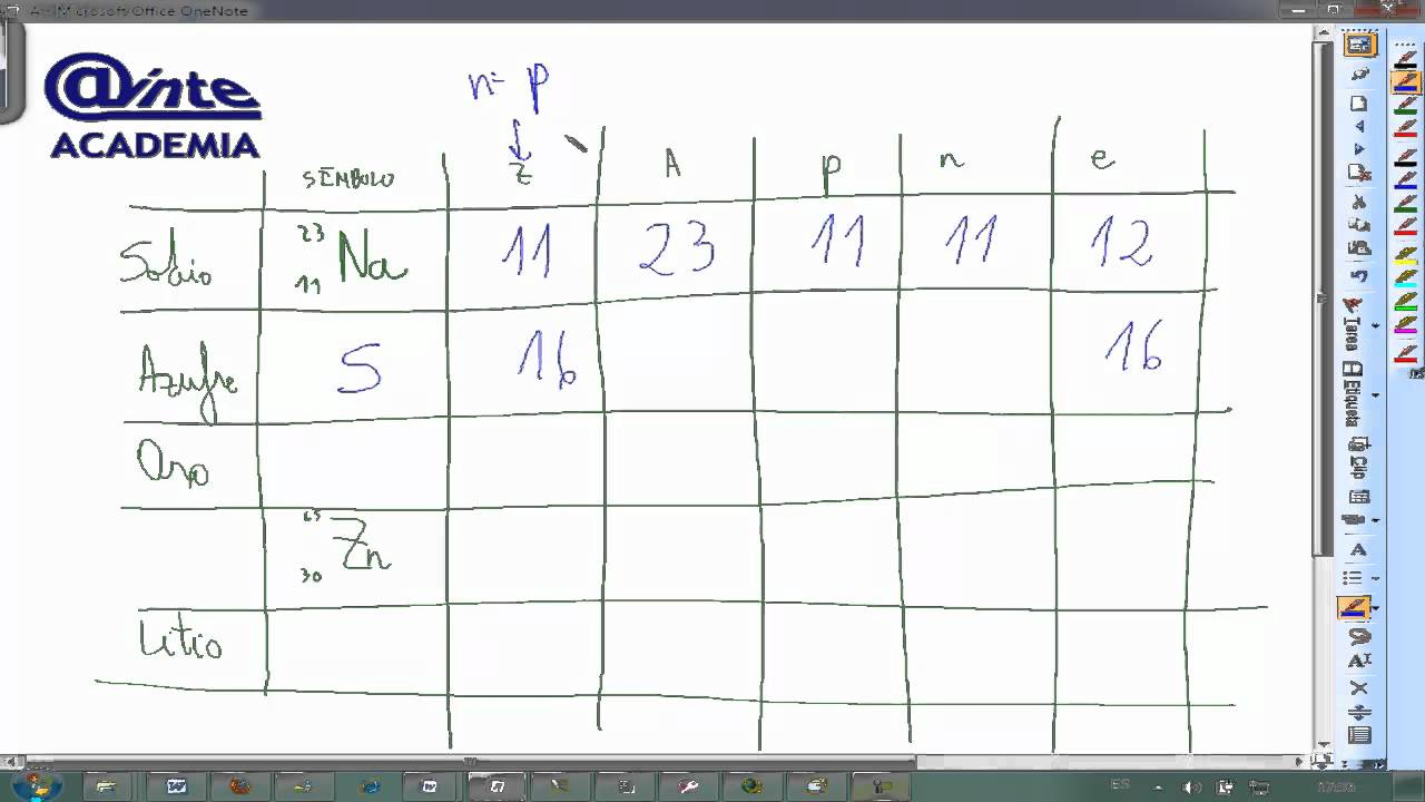 Rellenar tabla numero atomico masico carga 02 fisica y quimica 3 eso rellenar tabla numero atomico masico carga 02 fisica y quimica 3 eso ainte youtube urtaz Gallery
