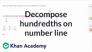 Decompose Hundredths On Number Line | Fractions | 4th Grade | Khan Academy