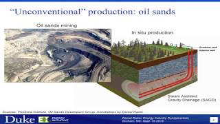 Introduction to the Oil and Gas Sector