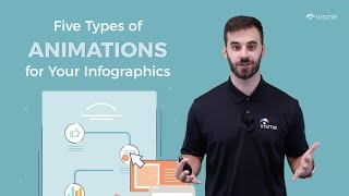 How to Create Animated Infographics | Five Types of Animations For Infographics