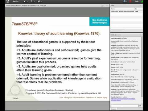 Integration of TeamSTEPPS® into Clinical Practice Using Non-traditional Methodologies