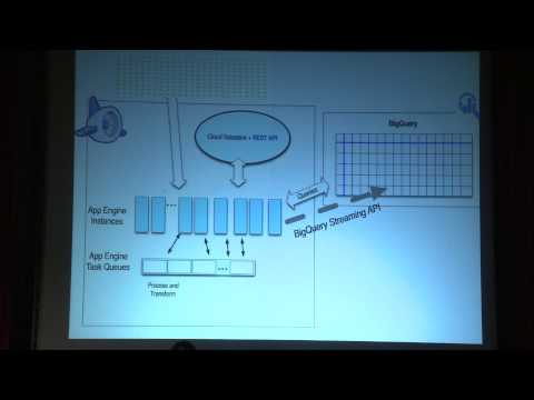 Amy Unruh: The 'Internet Of Things' and Data Pipelines - DevFest Praha 2013