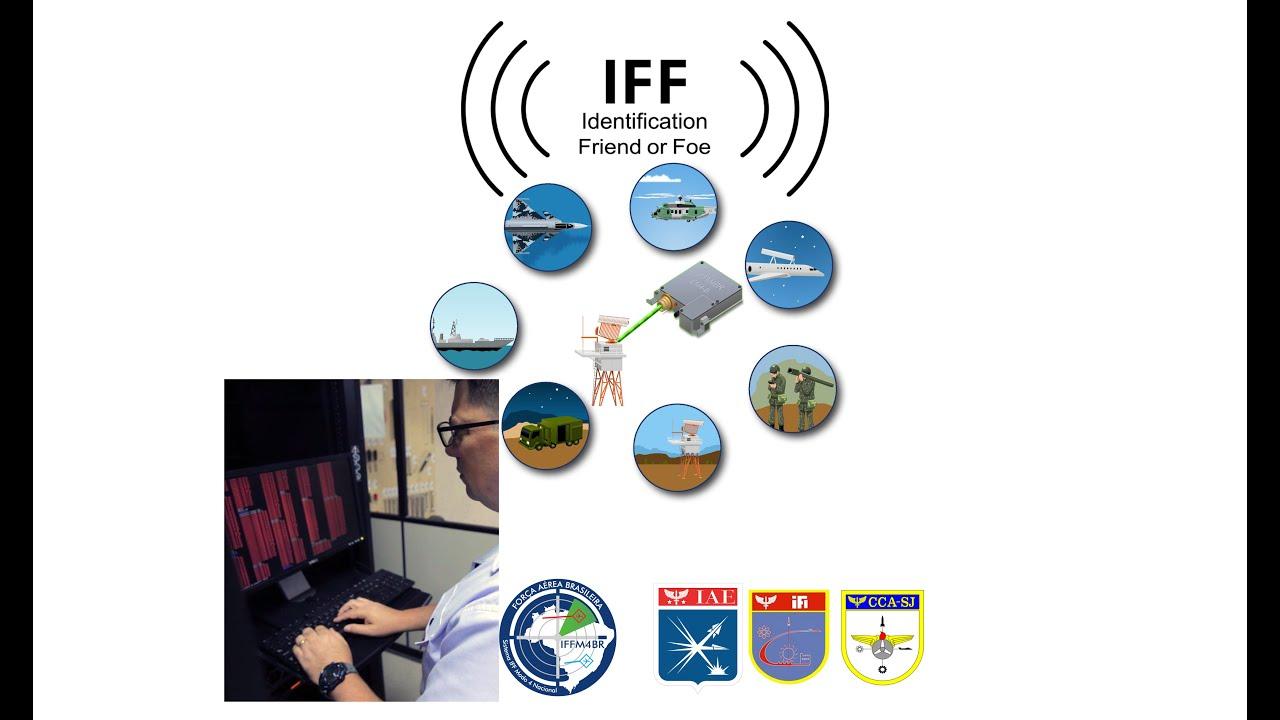 Projeto do IFF Modo 4 Nacional (IFFM4BR) - Criptocomputador 100% nacional para a Força Aérea