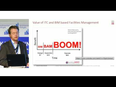 BIM in facility management