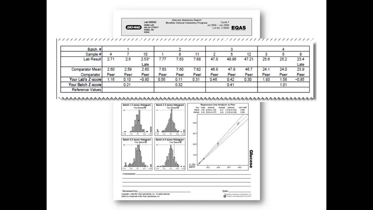 Part 3 - Bio-Rad EQAS Reports Training - End-of-Cycle Report