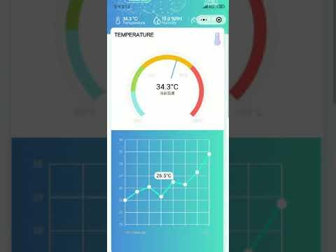 RAK IoT Solution kit includes RAK5205, Sensors's, Pilot Gateway, TTN  Server, Wechat Dashboard