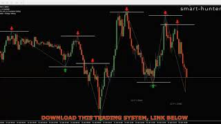 Forex 3 candle strategy Trading System binary options