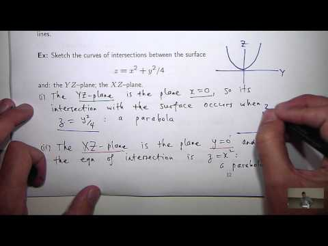 Surfaces and Partial Derivatives