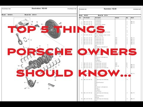 Porsche Owners Should Know This.... *TOP 5 Resources for Porsche Owners!*
