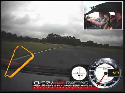 Ferrari 360 Spider vs Aston V8 Vantage