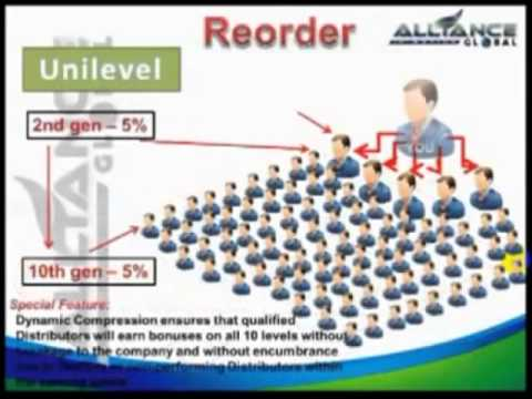 Aimglobal English Presentation Nigeria