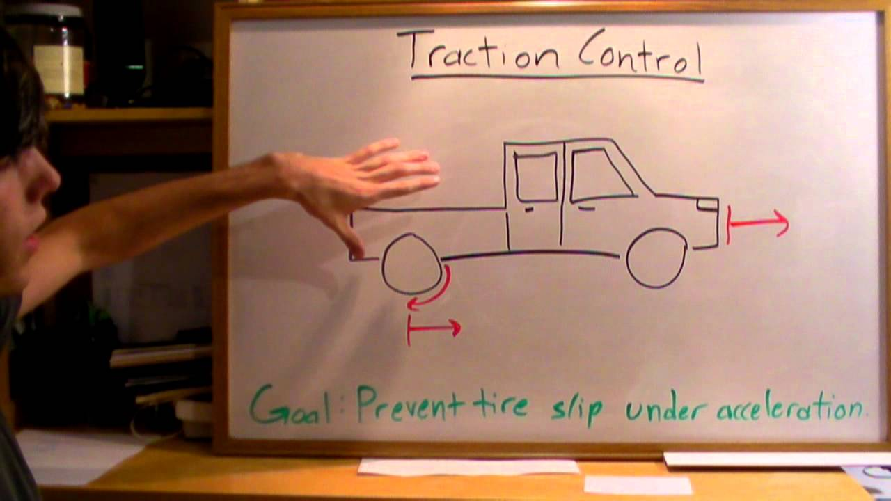 traction control explained youtube. Black Bedroom Furniture Sets. Home Design Ideas