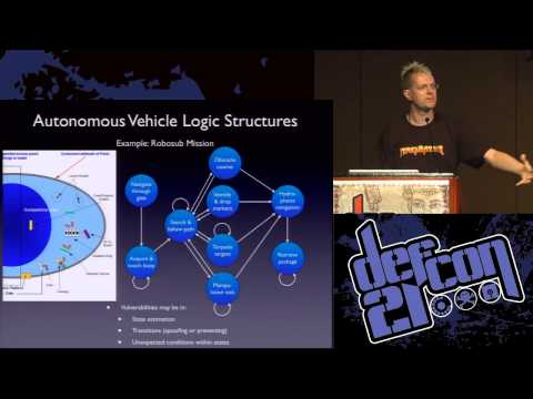DEF CON 21 - ZOZ - Hacking Driverless Vehicles