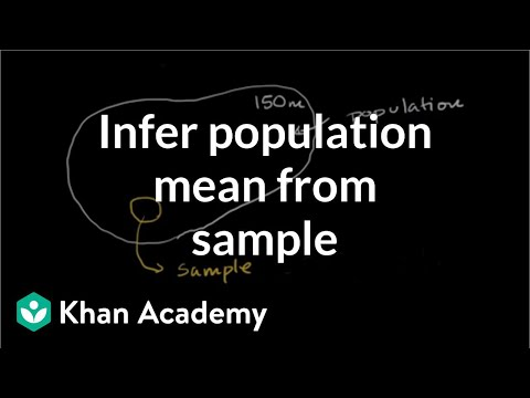 Inferring population mean from sample mean | Probability and Statistics | Khan Academy