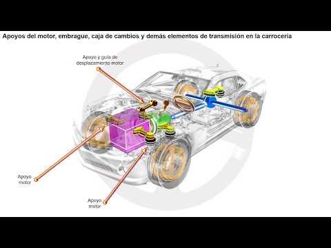 Sistemas de accionamiento de la caja de cambios manual (2/8)
