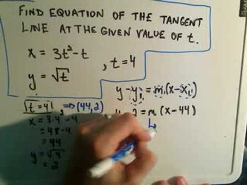 Derivatives of Parametric Functions