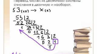 Системы счисления (часть 2)
