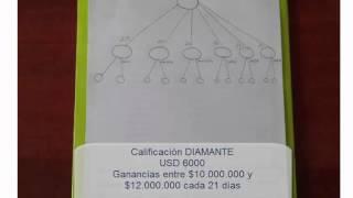 Inicio Perfecto, Perfecto!! por Carolina Florez