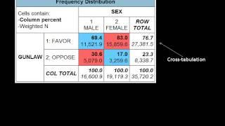 Introduction to Quantitative Data Analysis