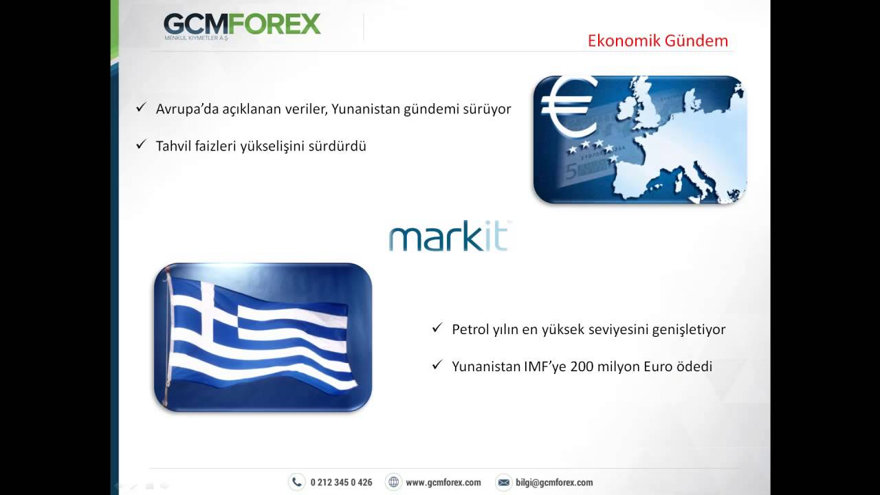 Bnm forex rates