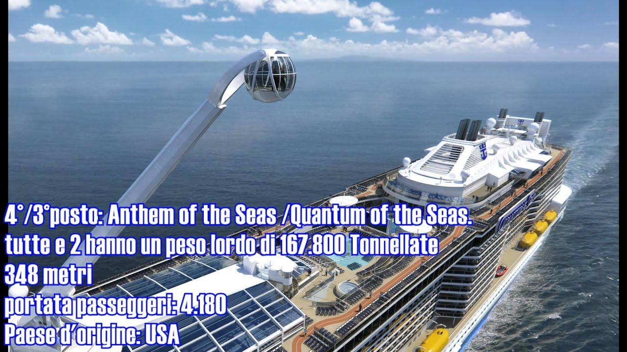 Le 5 navi da crociera pi grandi e belle del mondo youtube for Le piu belle lampade da tavolo