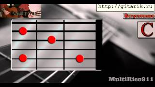 Андрей Алексин - Малолетние шалавы (урок на гитаре)