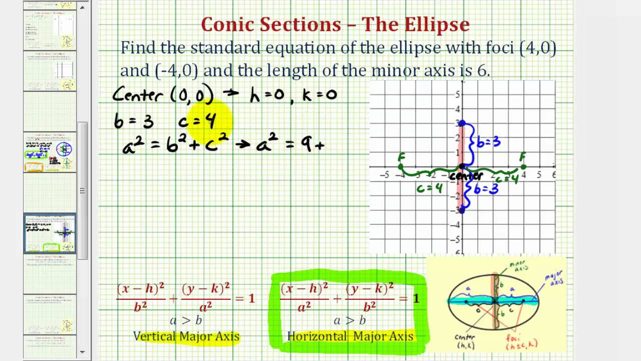 Ex: Find the Equation of an Ellipse Given Foci and Length of Minor ...