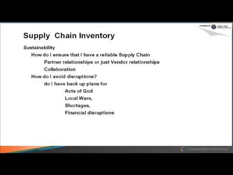 Supply Chain Inventory