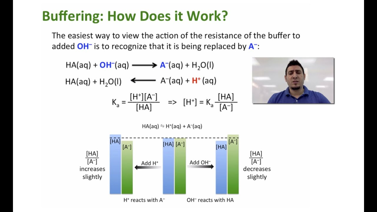 what is a buffer