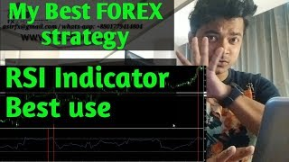 RSI indicator my best forex strategy . New trading system by RSI indicato. By Asir Intesir