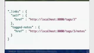 Documenting RESTful APIs