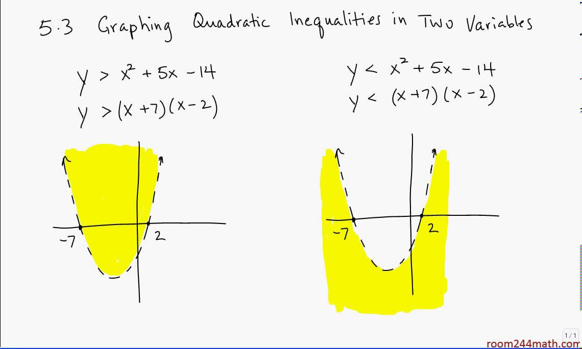 Worksheets Functions Solving Quadratic Inequalities In One Variable Worksheet 5 3 graphing quadratic inequalities in two variables youtube variables