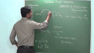 2.1 Polymers - Addition and condensation polymerisation