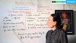 Bài 81: Thì tương lai đơn tiếng Pháp (tiếp theo) - Le futur proche & antérieur