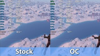 AMD Ryzen 5 3400G Stock vs. Overclocked - Fortnite