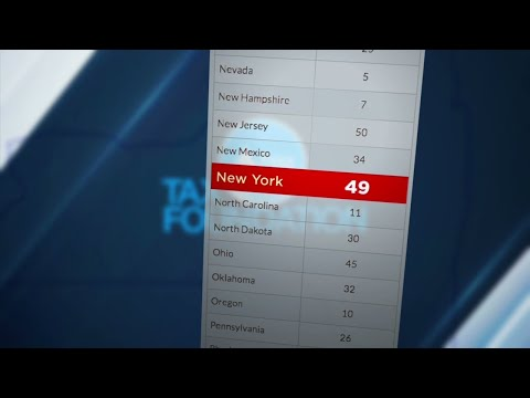Tax climate index ranks NYS 49th