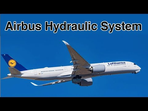 AIRBUS HYDRAULIC SYSTEM how does it work? Explained by Captain Joe