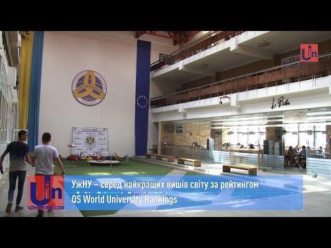 УжНУ – серед найкращих вишів світу за рейтингом QS World University Rankings