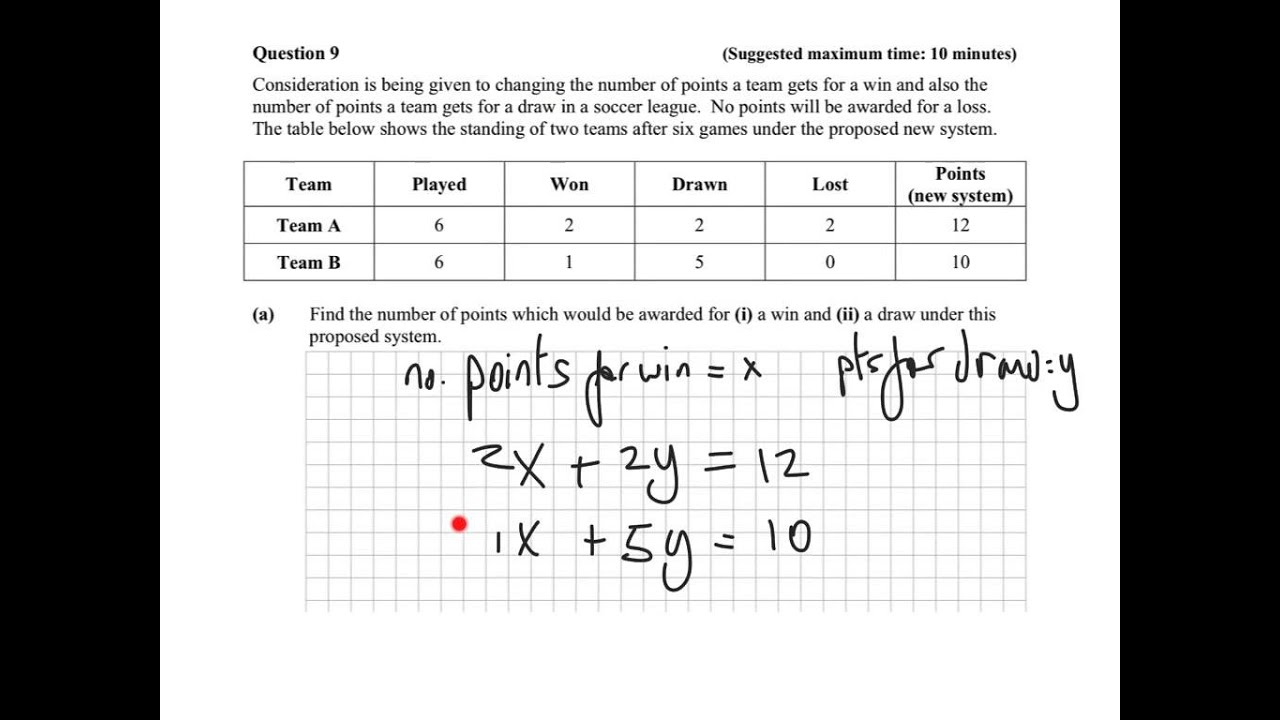 Junior Cert Maths Paper 1 - Simultaneous Equations Word Problem ...