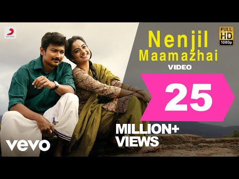 Nimir Songs