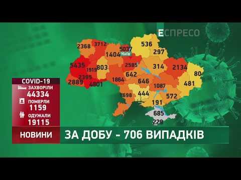 Коронавірус в Україні: статистика за 30 червня