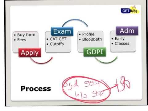 JBIMS autonomous admission process
