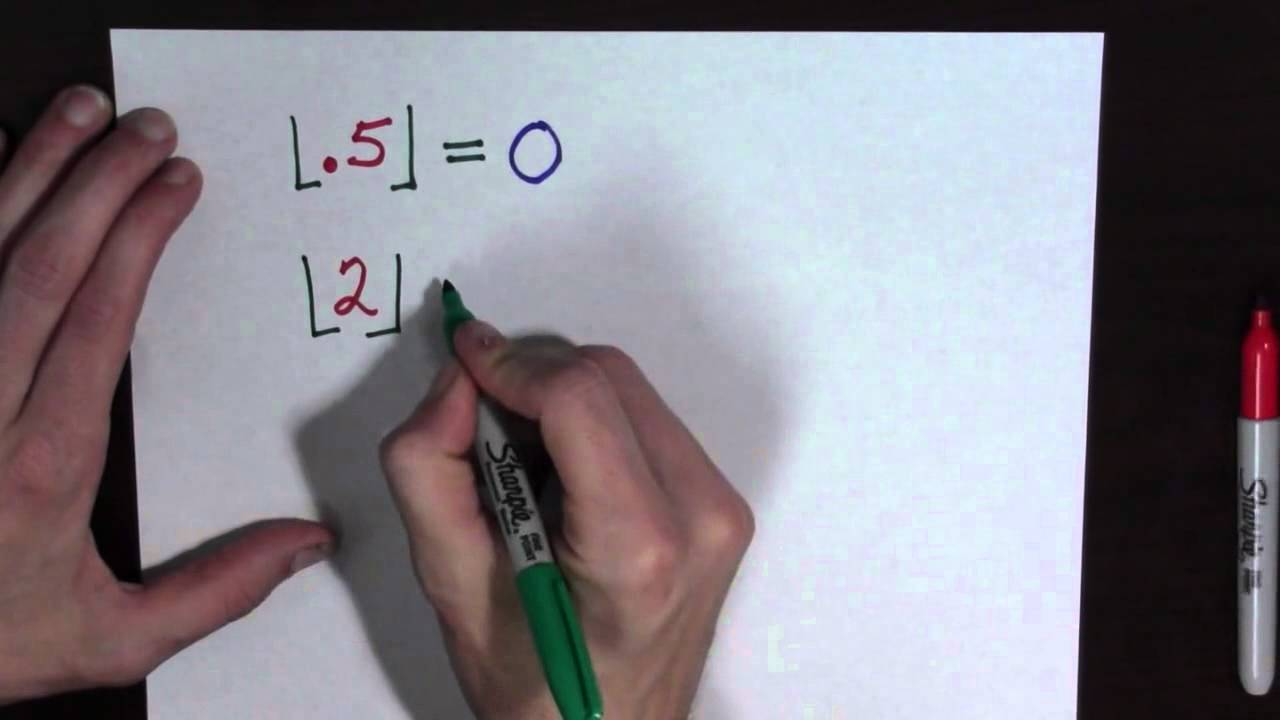 The Greatest Integer Function YouTube – Greatest Integer Function Worksheet