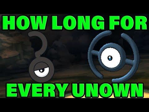 Unown Discord