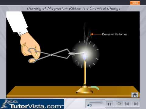 Burning Magnesium Ribbon