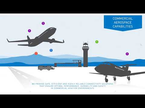 Commercial Aerospace market animation