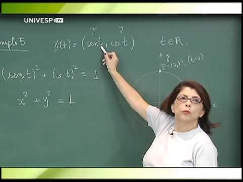 Cálculo II - Aula 3 - parte 2 - Parametrizações de curvas planas