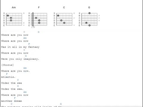 Faded - Alan Walker - Guitar Chords - YouTube